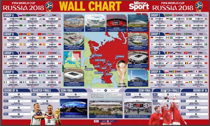 2018 World Cup Wallchart
